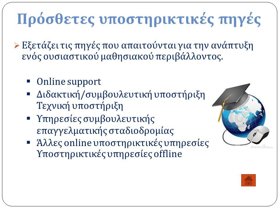 Πρόσθετες υποστηρικτικές πηγές  Εξετάζει τις πηγές που απαιτούνται για την ανάπτυξη ενός ουσιαστικού μαθησιακού περιβάλλοντος.  Online support  Διδ