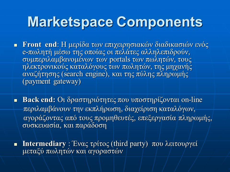 Marketspace Components Front end: Η μερίδα των επιχειρησιακών διαδικασιών ενός e-πωλητή μέσω της οποίας οι πελάτες αλληλεπιδρούν, συμπεριλαμβανομένων των portals των πωλητών, τους ηλεκτρονικούς καταλόγους των πωλητών, της μηχανής αναζήτησης (search engine), και της πύλης πληρωμής (payment gateway) Front end: Η μερίδα των επιχειρησιακών διαδικασιών ενός e-πωλητή μέσω της οποίας οι πελάτες αλληλεπιδρούν, συμπεριλαμβανομένων των portals των πωλητών, τους ηλεκτρονικούς καταλόγους των πωλητών, της μηχανής αναζήτησης (search engine), και της πύλης πληρωμής (payment gateway) Back end: Οι δραστηριότητες που υποστηρίζονται on-line Back end: Οι δραστηριότητες που υποστηρίζονται on-line περιλαμβάνουν την εκπλήρωση, διαχείριση καταλόγων, περιλαμβάνουν την εκπλήρωση, διαχείριση καταλόγων, αγοράζοντας από τους προμηθευτές, επεξεργασία πληρωμής, συσκευασία, και παράδοση αγοράζοντας από τους προμηθευτές, επεξεργασία πληρωμής, συσκευασία, και παράδοση Intermediary : Ένας τρίτος (third party) που λειτουργεί μεταξύ πωλητών και αγοραστών Intermediary : Ένας τρίτος (third party) που λειτουργεί μεταξύ πωλητών και αγοραστών