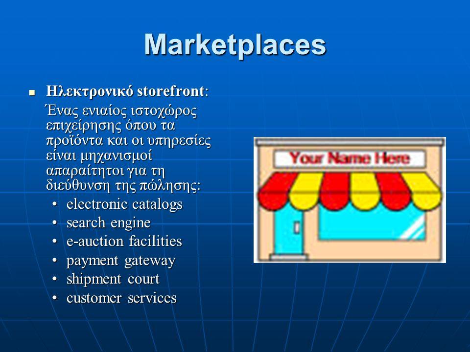 Marketplaces Ηλεκτρονικό storefront: Ηλεκτρονικό storefront: Ένας ενιαίος ιστοχώρος επιχείρησης όπου τα προϊόντα και οι υπηρεσίες είναι μηχανισμοί απαραίτητοι για τη διεύθυνση της πώλησης: electronic catalogselectronic catalogs search enginesearch engine e-auction facilitiese-auction facilities payment gatewaypayment gateway shipment courtshipment court customer servicescustomer services