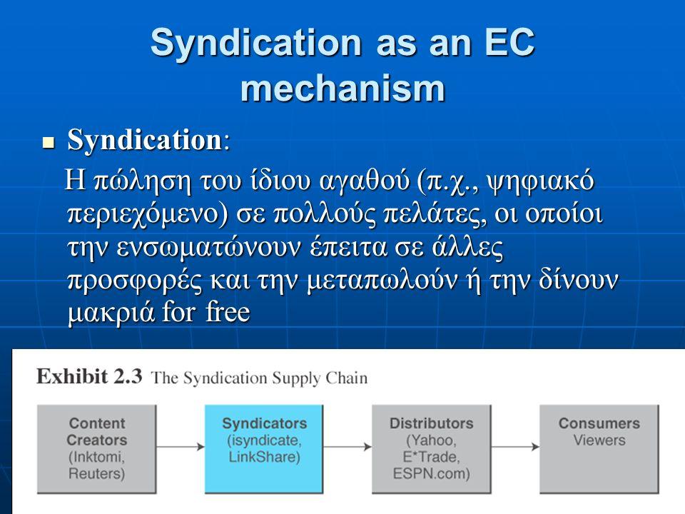 Syndication as an EC mechanism Syndication: Syndication: Η πώληση του ίδιου αγαθού (π.χ., ψηφιακό περιεχόμενο) σε πολλούς πελάτες, οι οποίοι την ενσωματώνουν έπειτα σε άλλες προσφορές και την μεταπωλούν ή την δίνουν μακριά for free Η πώληση του ίδιου αγαθού (π.χ., ψηφιακό περιεχόμενο) σε πολλούς πελάτες, οι οποίοι την ενσωματώνουν έπειτα σε άλλες προσφορές και την μεταπωλούν ή την δίνουν μακριά for free