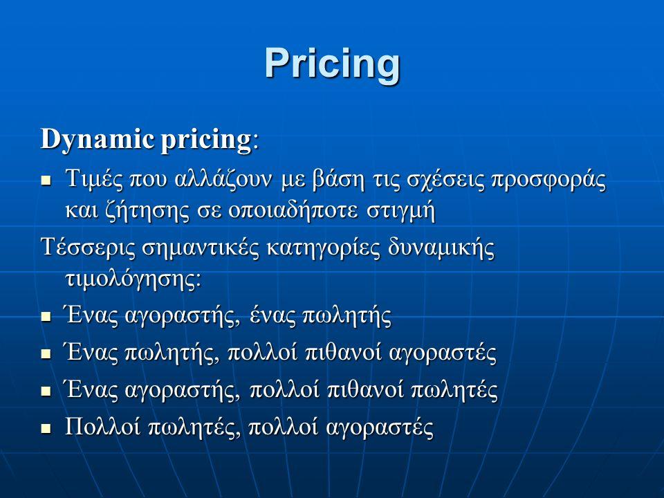 Pricing Dynamic pricing: Τιμές που αλλάζουν με βάση τις σχέσεις προσφοράς και ζήτησης σε οποιαδήποτε στιγμή Τιμές που αλλάζουν με βάση τις σχέσεις προσφοράς και ζήτησης σε οποιαδήποτε στιγμή Τέσσερις σημαντικές κατηγορίες δυναμικής τιμολόγησης: Ένας αγοραστής, ένας πωλητής Ένας αγοραστής, ένας πωλητής Ένας πωλητής, πολλοί πιθανοί αγοραστές Ένας πωλητής, πολλοί πιθανοί αγοραστές Ένας αγοραστής, πολλοί πιθανοί πωλητές Ένας αγοραστής, πολλοί πιθανοί πωλητές Πολλοί πωλητές, πολλοί αγοραστές Πολλοί πωλητές, πολλοί αγοραστές