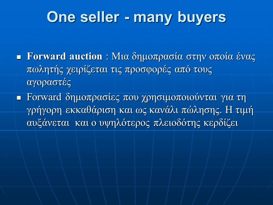 One seller - many buyers Forward auction : Μια δημοπρασία στην οποία ένας πωλητής χειρίζεται τις προσφορές από τους αγοραστές Forward auction : Μια δημοπρασία στην οποία ένας πωλητής χειρίζεται τις προσφορές από τους αγοραστές Forward δημοπρασίες που χρησιμοποιούνται για τη γρήγορη εκκαθάριση και ως κανάλι πώλησης.