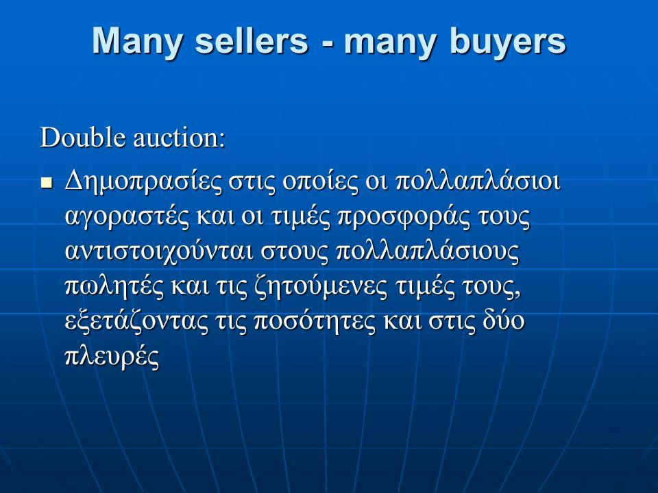 Many sellers - many buyers Double auction: Δημοπρασίες στις οποίες οι πολλαπλάσιοι αγοραστές και οι τιμές προσφοράς τους αντιστοιχούνται στους πολλαπλάσιους πωλητές και τις ζητούμενες τιμές τους, εξετάζοντας τις ποσότητες και στις δύο πλευρές Δημοπρασίες στις οποίες οι πολλαπλάσιοι αγοραστές και οι τιμές προσφοράς τους αντιστοιχούνται στους πολλαπλάσιους πωλητές και τις ζητούμενες τιμές τους, εξετάζοντας τις ποσότητες και στις δύο πλευρές