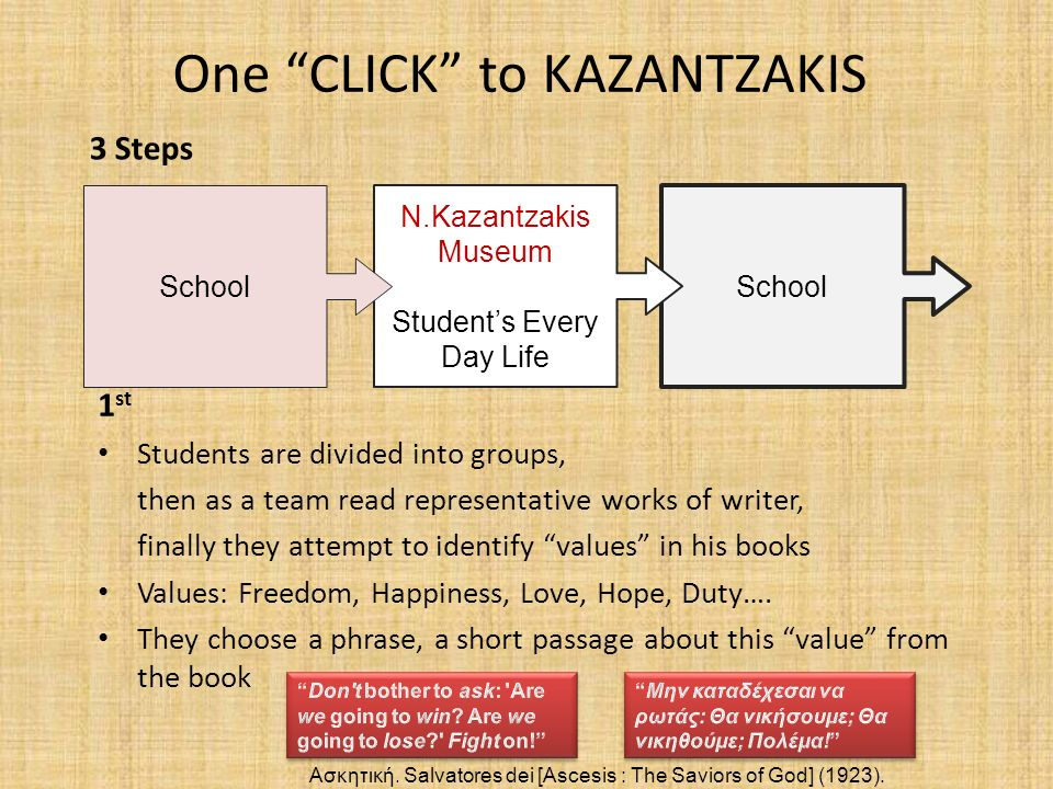 3 Steps School N.Kazantzakis Museum Student's Every Day Life School 1 st Students are divided into groups, then as a team read representative works of writer, finally they attempt to identify values in his books Values: Freedom, Happiness, Love, Hope, Duty….