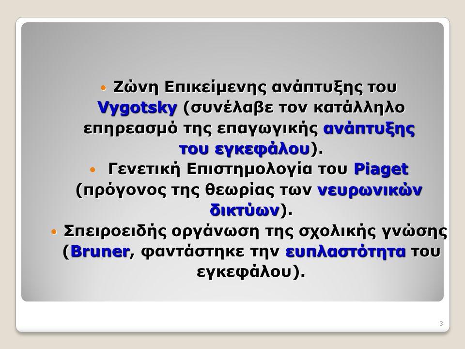Ζώνη Επικείμενης ανάπτυξης του Ζώνη Επικείμενης ανάπτυξης του Vygotsky (συνέλαβε τον κατάλληλο Vygotsky (συνέλαβε τον κατάλληλο επηρεασμό της επαγωγικής ανάπτυξης του εγκεφάλου).