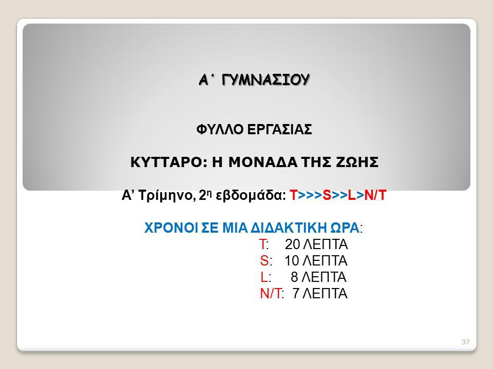Α΄ ΓΥΜΝΑΣΙΟΥ ΦΥΛΛΟ ΕΡΓΑΣΙΑΣ ΚΥΤΤΑΡΟ: Η ΜΟΝΑΔΑ ΤΗΣ ΖΩΗΣ A' Τρίμηνο, 2 η εβδομάδα: Τ>>>S>>L>N/T XΡΟΝΟΙ ΣΕ ΜΙΑ ΔΙΔΑΚΤΙΚΗ ΩΡΑ: T: 20 ΛΕΠΤΑ S: 10 ΛΕΠΤΑ L: 8 ΛΕΠΤΑ N/T: 7 ΛΕΠΤΑ 37