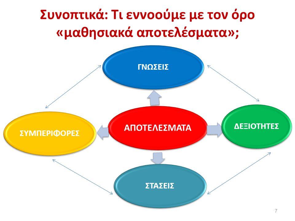Αποτελεί μόνιμο στόχο όπως φαίνεται: στην αποστολή, στο όραμα και στα αναλυτικά προγράμματα του ΥΠΠ 2.