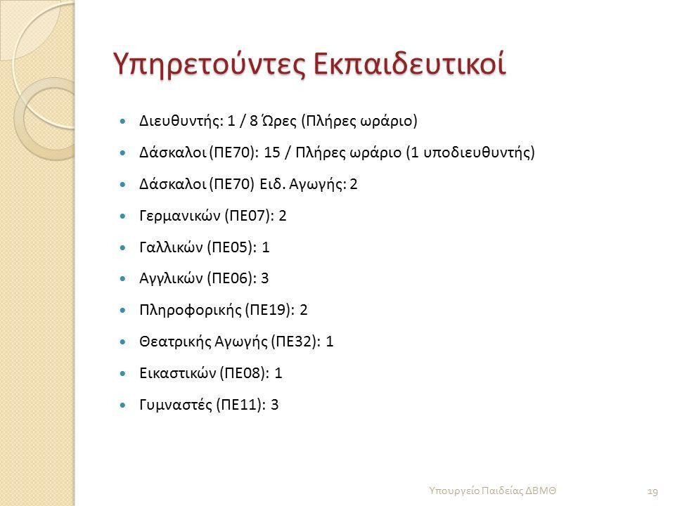 Υπηρετούντες Εκπαιδευτικοί Διευθυντής: 1 / 8 Ώρες (Πλήρες ωράριο) Δάσκαλοι (ΠΕ70): 15 / Πλήρες ωράριο (1 υποδιευθυντής) Δάσκαλοι (ΠΕ70) Ειδ.