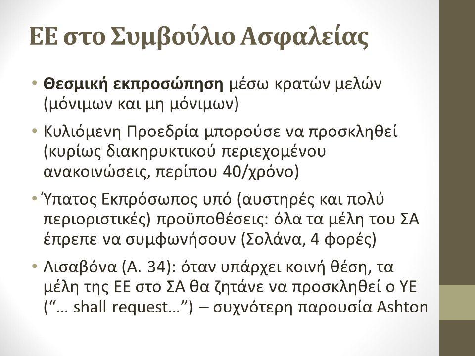 ΕΕ στο Συμβούλιο Ασφαλείας Θεσμική εκπροσώπηση μέσω κρατών μελών (μόνιμων και μη μόνιμων) Κυλιόμενη Προεδρία μπορούσε να προσκληθεί (κυρίως διακηρυκτικού περιεχομένου ανακοινώσεις, περίπου 40/χρόνο) Ύπατος Εκπρόσωπος υπό (αυστηρές και πολύ περιοριστικές) προϋποθέσεις: όλα τα μέλη του ΣΑ έπρεπε να συμφωνήσουν (Σολάνα, 4 φορές) Λισαβόνα (Α.