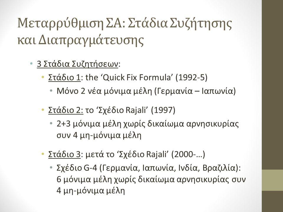 Μεταρρύθμιση ΣΑ: Στάδια Συζήτησης και Διαπραγμάτευσης 3 Στάδια Συζητήσεων: Στάδιο 1: the 'Quick Fix Formula' (1992-5) Μόνο 2 νέα μόνιμα μέλη (Γερμανία – Ιαπωνία) Στάδιο 2: το 'Σχέδιο Rajali' (1997) 2+3 μόνιμα μέλη χωρίς δικαίωμα αρνησικυρίας συν 4 μη-μόνιμα μέλη Στάδιο 3: μετά το 'Σχέδιο Rajali' (2000-…) Σχέδιο G-4 (Γερμανία, Ιαπωνία, Ινδία, Βραζιλία): 6 μόνιμα μέλη χωρίς δικαίωμα αρνησικυρίας συν 4 μη-μόνιμα μέλη