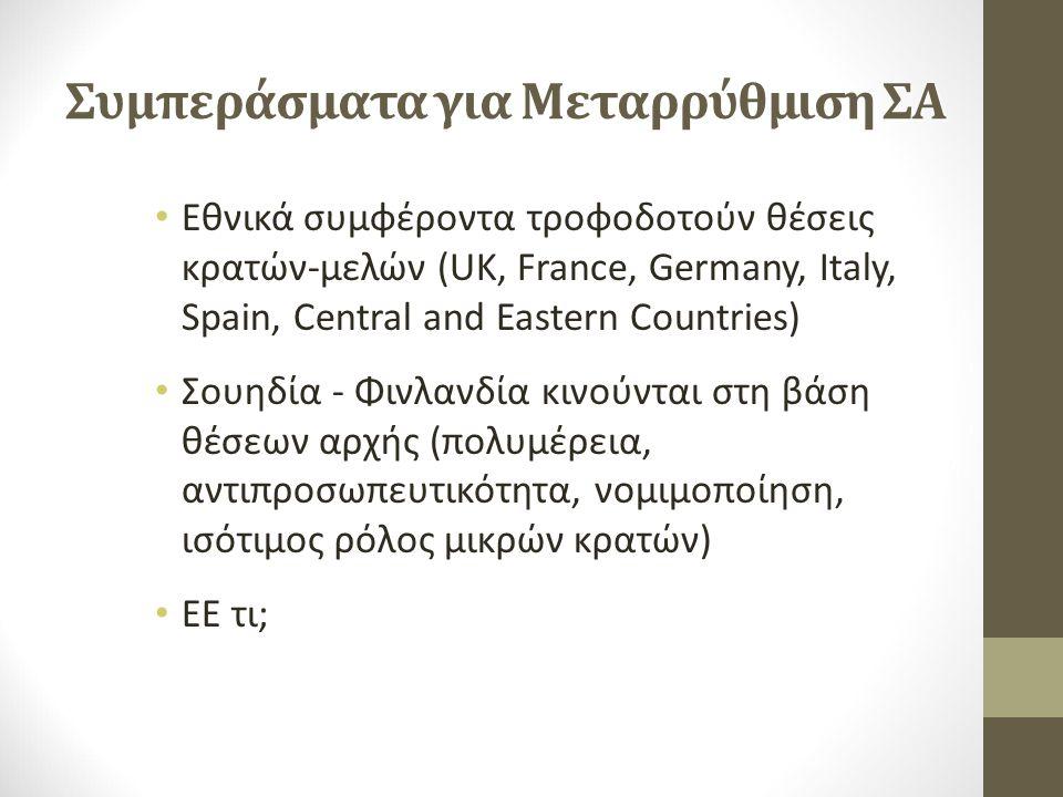 Συμπεράσματα για Μεταρρύθμιση ΣΑ Εθνικά συμφέροντα τροφοδοτούν θέσεις κρατών-μελών (UK, France, Germany, Italy, Spain, Central and Eastern Countries)