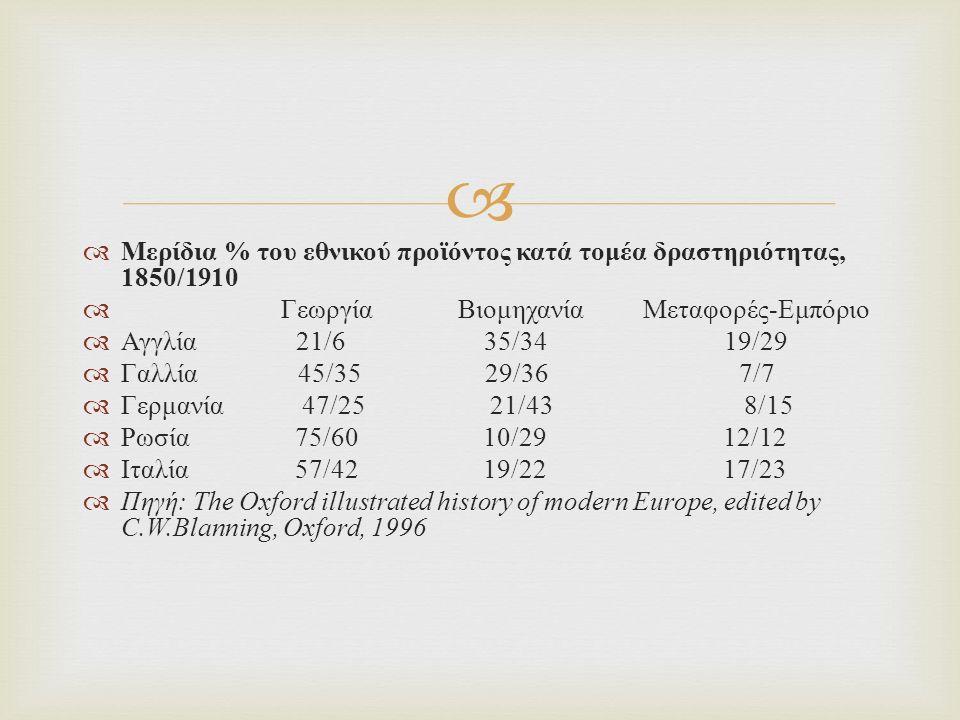   Μερίδια % του εθνικού προϊόντος κατά τομέα δραστηριότητας, 1850/1910  Γεωργία Βιομηχανία Μεταφορές - Εμπόριο  Αγγλία 21/6 35/34 19/29  Γαλλία 45/35 29/36 7/7  Γερμανία 47/25 21/43 8/15  Ρωσία 75/60 10/29 12/12  Ιταλία 57/42 19/22 17/23  Πηγή : The Oxford illustrated history of modern Europe, edited by C.W.Blanning, Oxford, 1996