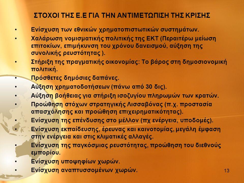 ΣΤΟΧΟΙ ΤΗΣ Ε.Ε ΓΙΑ ΤΗΝ ΑΝΤΙΜΕΤΩΠΙΣΗ ΤΗΣ ΚΡΙΣΗΣ Ενίσχυση των εθνικών χρηματοπιστωτικών συστημάτων. Χαλάρωση νομισματικής πολιτικής της ΕΚΤ (Περαιτέρω μ