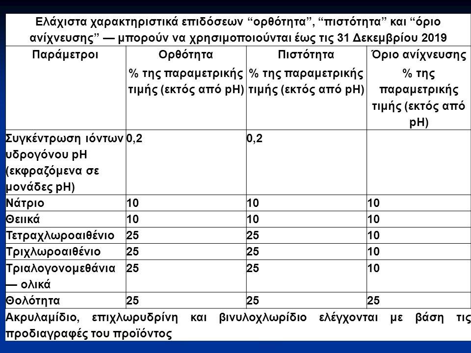 Ελάχιστα χαρακτηριστικά επιδόσεων ορθότητα , πιστότητα και όριο ανίχνευσης — μπορούν να χρησιμοποιούνται έως τις 31 Δεκεμβρίου 2019 Παράμετροι Ορθότητα % της παραμετρικής τιμής (εκτός από pH) Πιστότητα % της παραμετρικής τιμής (εκτός από pH) Όριο ανίχνευσης % της παραμετρικής τιμής (εκτός από pH) Συγκέντρωση ιόντων υδρογόνου pH (εκφραζόμενα σε μονάδες pH) 0,2 Νάτριο10 Θειικά10 Τετραχλωροαιθένιο25 10 Τριχλωροαιθένιο25 10 Τριαλογονομεθάνια — ολικά 25 10 Θολότητα25 Ακρυλαμίδιο, επιχλωρυδρίνη και βινυλοχλωρίδιο ελέγχονται με βάση τις προδιαγραφές του προϊόντος