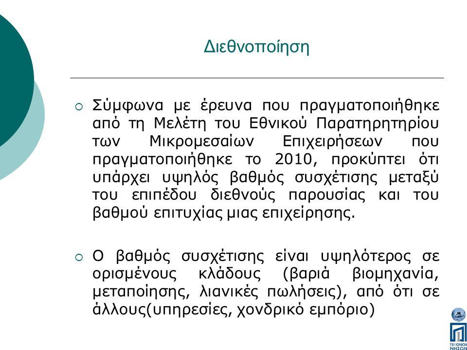 Διεθνοποίηση  Σύμφωνα με έρευνα που πραγματοποιήθηκε από τη Μελέτη του Εθνικού Παρατηρητηρίου των Μικρομεσαίων Επιχειρήσεων που πραγματοποιήθηκε το 2