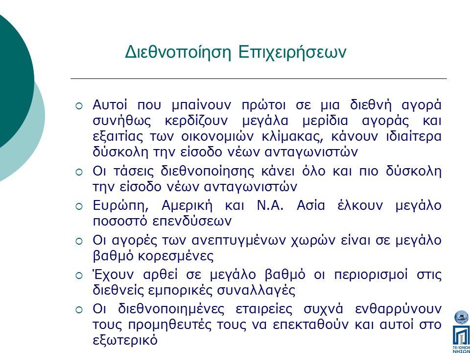 Τα Στάδια της Διεθνοποίησης 1.Νέο – Εξαγωγική Επιχείρηση 2.