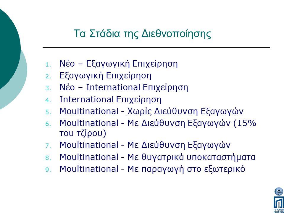 Τα Στάδια της Διεθνοποίησης 1. Νέο – Εξαγωγική Επιχείρηση 2. Εξαγωγική Επιχείρηση 3. Νέο – International Επιχείρηση 4. International Επιχείρηση 5. Mou