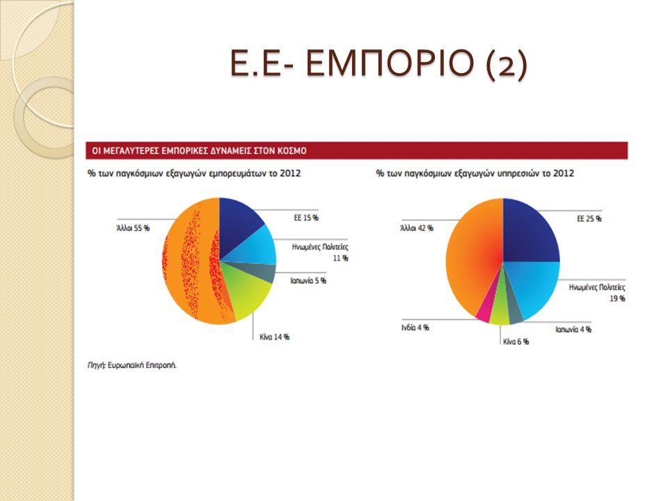 Ε. Ε - ΕΜΠΟΡΙΟ (2)