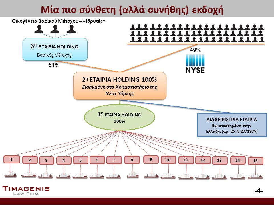 Μία πιο σύνθετη (αλλά συνήθης) εκδοχή -4--4- Οικογένεια Βασικού Μέτοχου – «Ιδρυτές» 1 34 5 6 7 8 9 10 1112 13 2 14 15 2 η ΕΤΑΙΡΙΑ HOLDING 100% Εισηγμένη στο Χρηματιστήριο της Νέας Υόρκης 2 η ΕΤΑΙΡΙΑ HOLDING 100% Εισηγμένη στο Χρηματιστήριο της Νέας Υόρκης 1 η ΕΤΑΙΡΙΑ HOLDING 100% ΔΙΑΧΕΙΡΙΣΤΡΙΑ ΕΤΑΙΡΙΑ Εγκατεστημένη στην Ελλάδα (αρ.