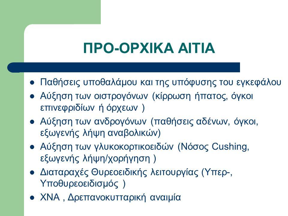 ΠΡΟ-ΟΡΧΙΚΑ ΑΙΤΙΑ Παθήσεις υποθαλάμου και της υπόφυσης του εγκεφάλου Αύξηση των οιστρογόνων (κίρρωση ήπατος, όγκοι επινεφριδίων ή όρχεων ) Αύξηση των ανδρογόνων (παθήσεις αδένων, όγκοι, εξωγενής λήψη αναβολικών) Αύξηση των γλυκοκορτικοειδών (Νόσος Cushing, εξωγενής λήψη/χορήγηση ) Διαταραχές Θυρεοειδικής λειτουργίας (Υπερ-, Υποθυρεοειδισμός ) ΧΝΑ, Δρεπανοκυτταρική αναιμία