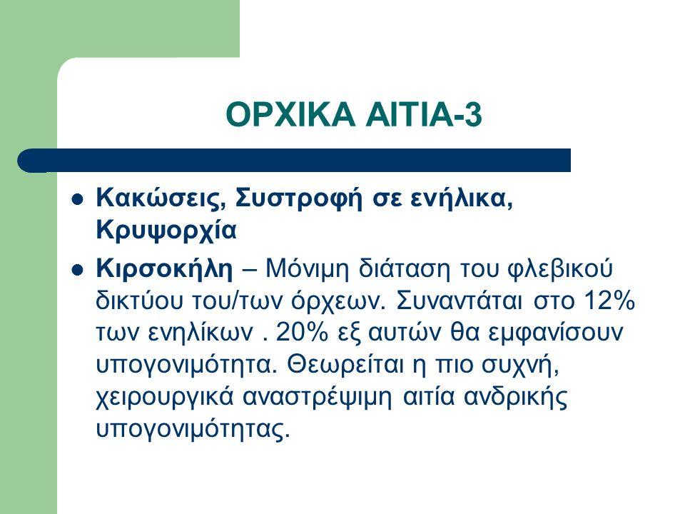ΟΡΧΙΚΑ ΑΙΤΙΑ-3 Κακώσεις, Συστροφή σε ενήλικα, Κρυψορχία Κιρσοκήλη – Μόνιμη διάταση του φλεβικού δικτύου του/των όρχεων.