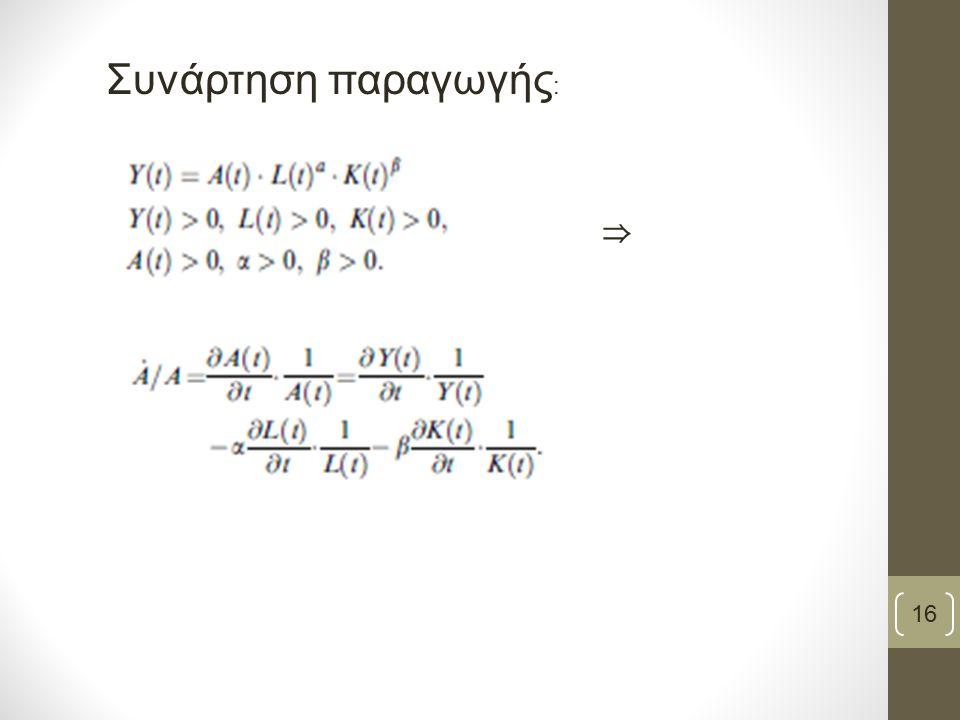 Συνάρτηση παραγωγής : ⇒ 16