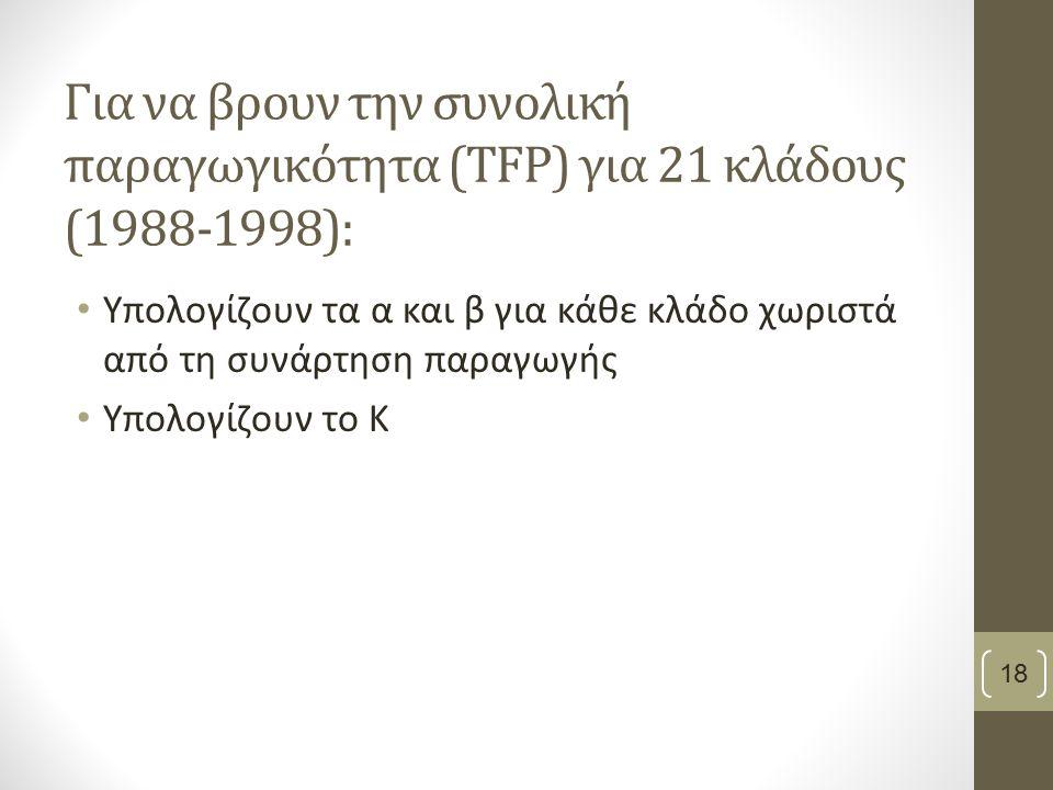 Για να βρουν την συνολική παραγωγικότητα (TFP) για 21 κλάδους (1988-1998): Υπολογίζουν τα α και β για κάθε κλάδο χωριστά από τη συνάρτηση παραγωγής Υπ