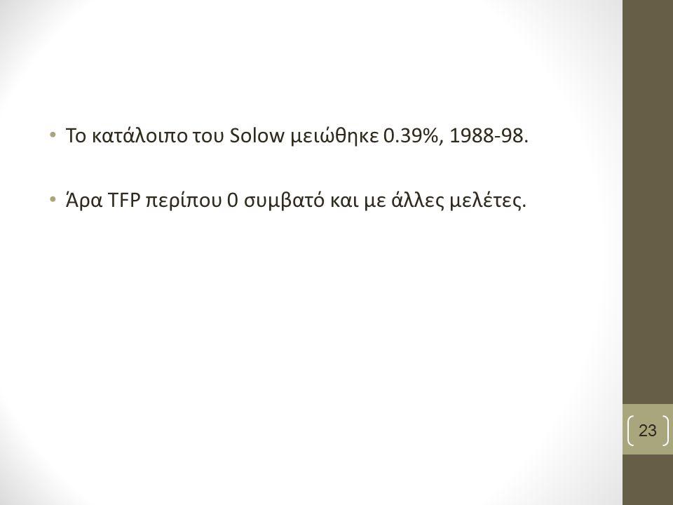 To κατάλοιπο του Solow μειώθηκε 0.39%, 1988-98. Άρα TFP περίπου 0 συμβατό και με άλλες μελέτες. 23