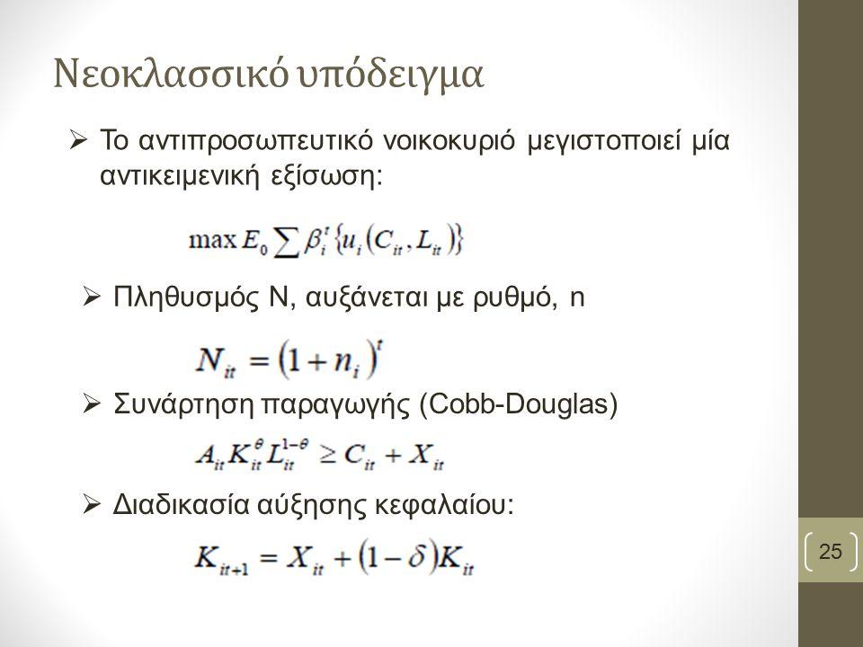 Νεοκλασσικό υπόδειγμα 25  Το αντιπροσωπευτικό νοικοκυριό μεγιστοποιεί μία αντικειμενική εξίσωση:  Πληθυσμός Ν, αυξάνεται με ρυθμό, n  Συνάρτηση παραγωγής (Cobb-Douglas)  Διαδικασία αύξησης κεφαλαίου:
