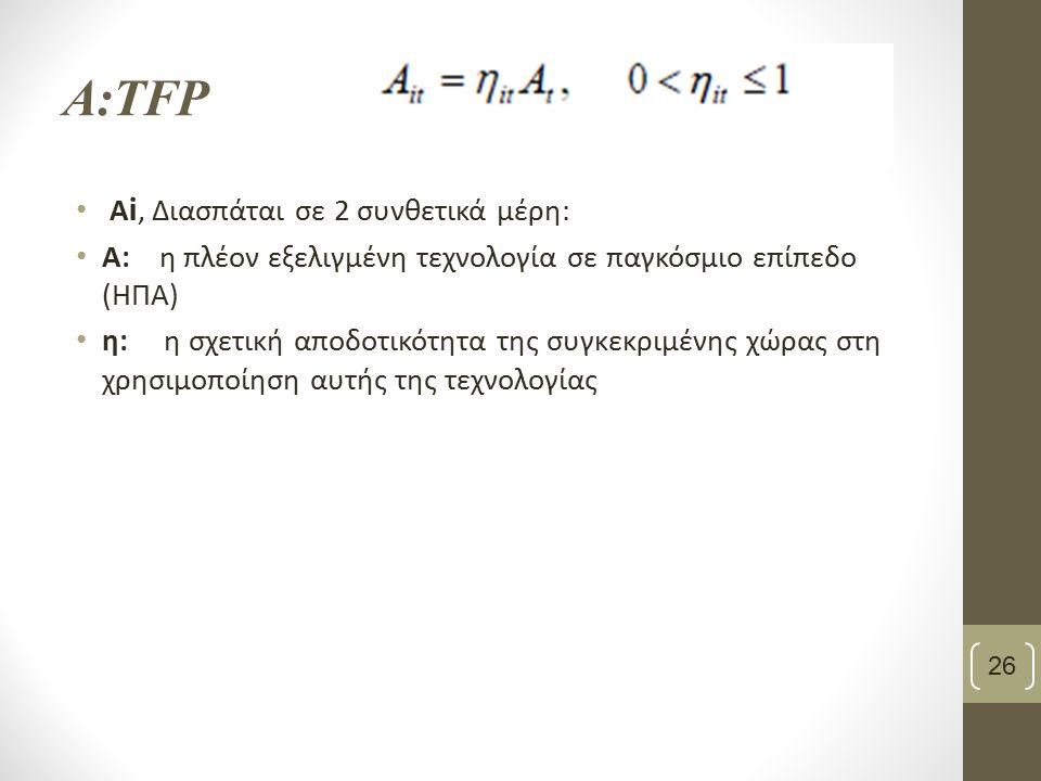 Α:TFP Α i, Διασπάται σε 2 συνθετικά μέρη: Α: η πλέον εξελιγμένη τεχνολογία σε παγκόσμιο επίπεδο (ΗΠΑ) η: η σχετική αποδοτικότητα της συγκεκριμένης χώρ