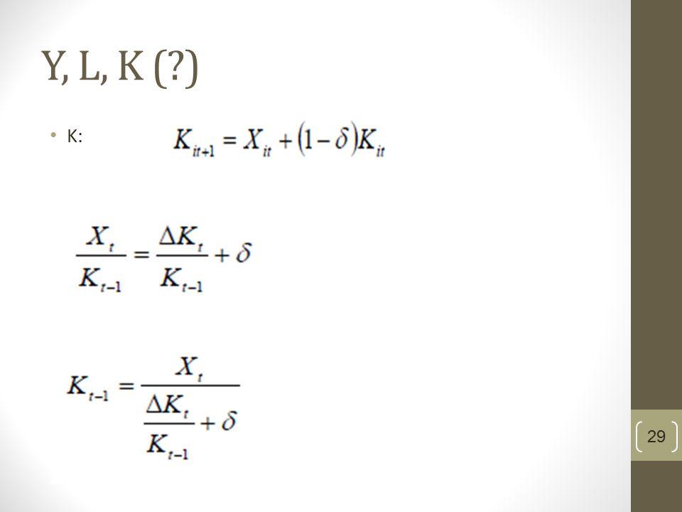 Y, L, K ( ) K: 29