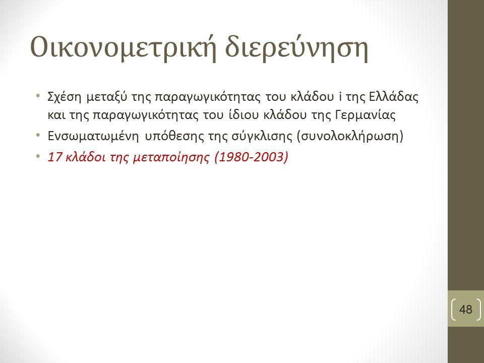 Οικονομετρική διερεύνηση Σχέση μεταξύ της παραγωγικότητας του κλάδου i της Ελλάδας και της παραγωγικότητας του ίδιου κλάδου της Γερμανίας Ενσωματωμένη υπόθεσης της σύγκλισης (συνολοκλήρωση) 17 κλάδοι της μεταποίησης (1980-2003) 48