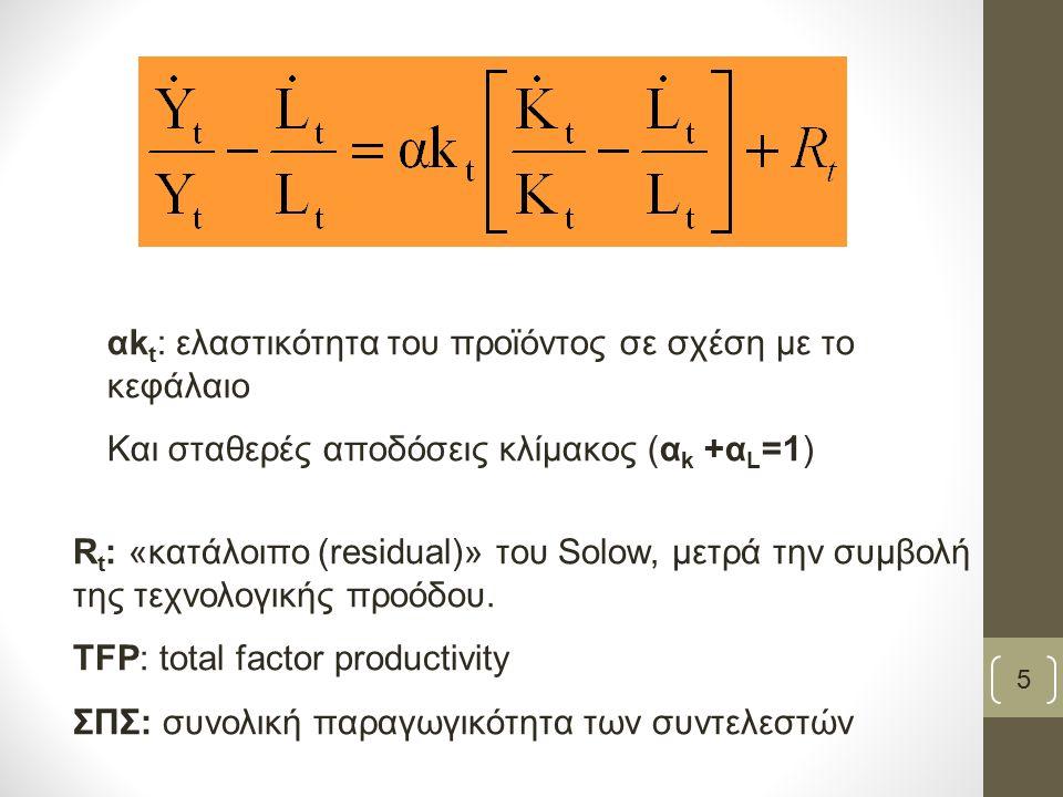 5 αk t : ελαστικότητα του προϊόντος σε σχέση με το κεφάλαιο Και σταθερές αποδόσεις κλίμακος (α k +α L =1) R t : «κατάλοιπο (residual)» του Solow, μετρά την συμβολή της τεχνολογικής προόδου.