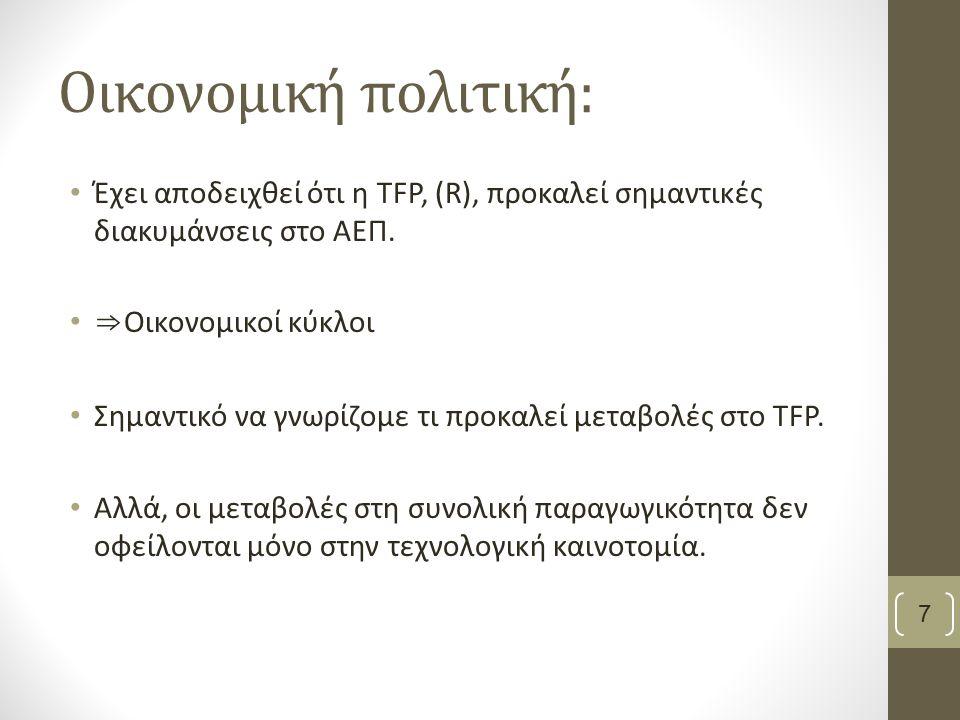 Οικονομική πολιτική: Έχει αποδειχθεί ότι η TFP, (R), προκαλεί σημαντικές διακυμάνσεις στο ΑΕΠ. ⇒ Οικονομικοί κύκλοι Σημαντικό να γνωρίζομε τι προκαλεί