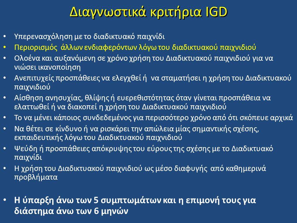 Διαγνωστικά κριτήρια IGD Υπερενασχόληση με το διαδικτυακό παιχνίδι Περιορισμός άλλων ενδιαφερόντων λόγω του διαδικτυακού παιχνιδιού Ολοένα και αυξανόμ
