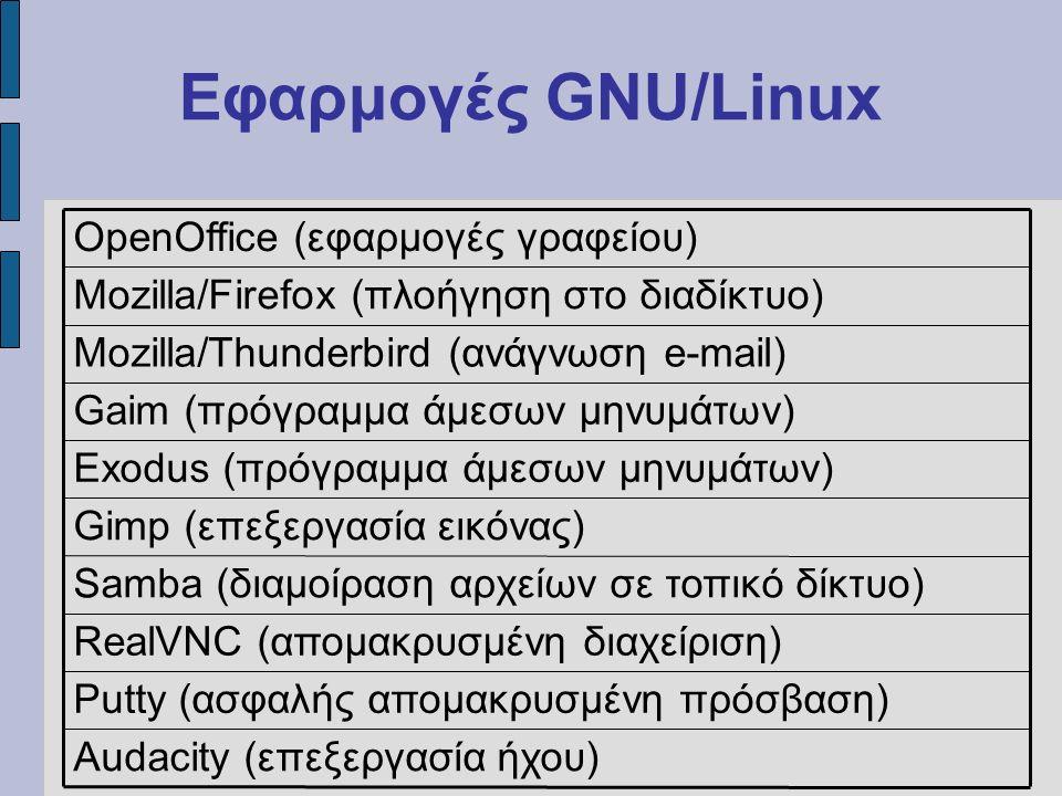 Εφαρμογές GNU/Linux Audacity (επεξεργασία ήχου) Putty (ασφαλής απομακρυσμένη πρόσβαση) RealVNC (απομακρυσμένη διαχείριση) Samba (διαμοίραση αρχείων σε τοπικό δίκτυο) Gimp (επεξεργασία εικόνας) Exodus (πρόγραμμα άμεσων μηνυμάτων) Gaim (πρόγραμμα άμεσων μηνυμάτων) Mozilla/Thunderbird (ανάγνωση e-mail) Mozilla/Firefox (πλοήγηση στο διαδίκτυο) OpenOffice (εφαρμογές γραφείου)