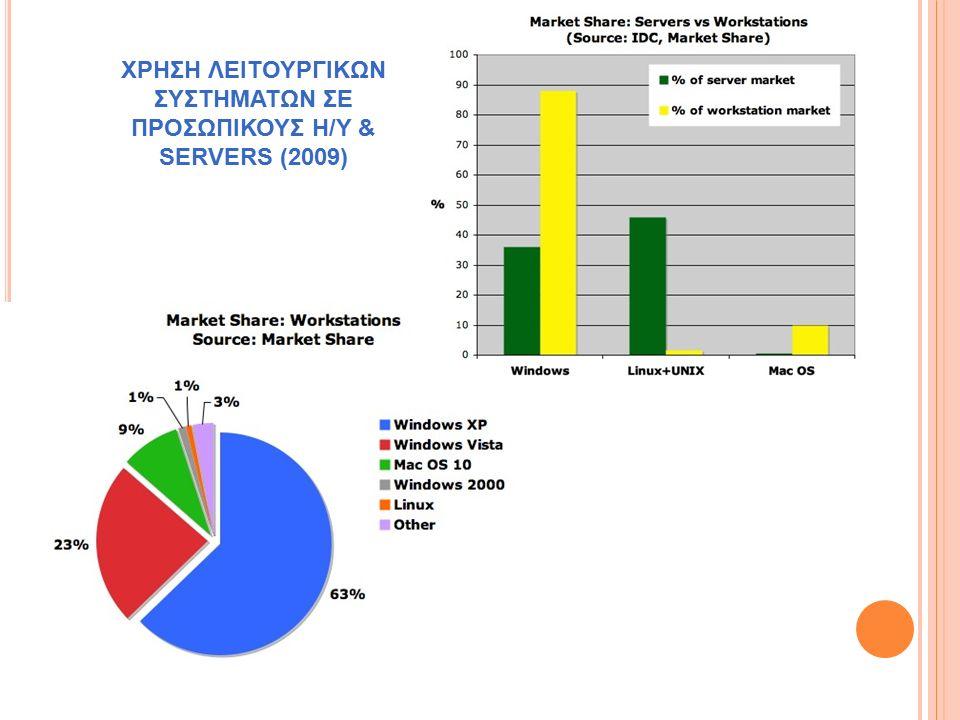 ΧΡΗΣΗ ΛΕΙΤΟΥΡΓΙΚΩΝ ΣΥΣΤΗΜΑΤΩΝ ΣΕ ΠΡΟΣΩΠΙΚΟΥΣ Η/Υ & SERVERS (2009)
