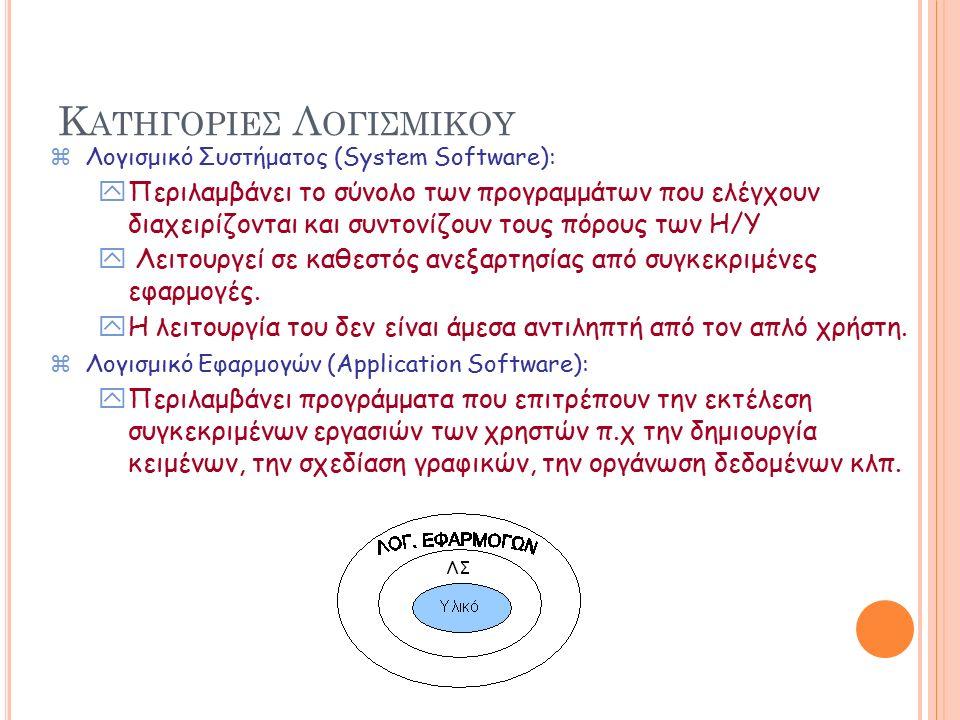 Κ ΑΤΗΓΟΡΙΕΣ Λ ΟΓΙΣΜΙΚΟΥ