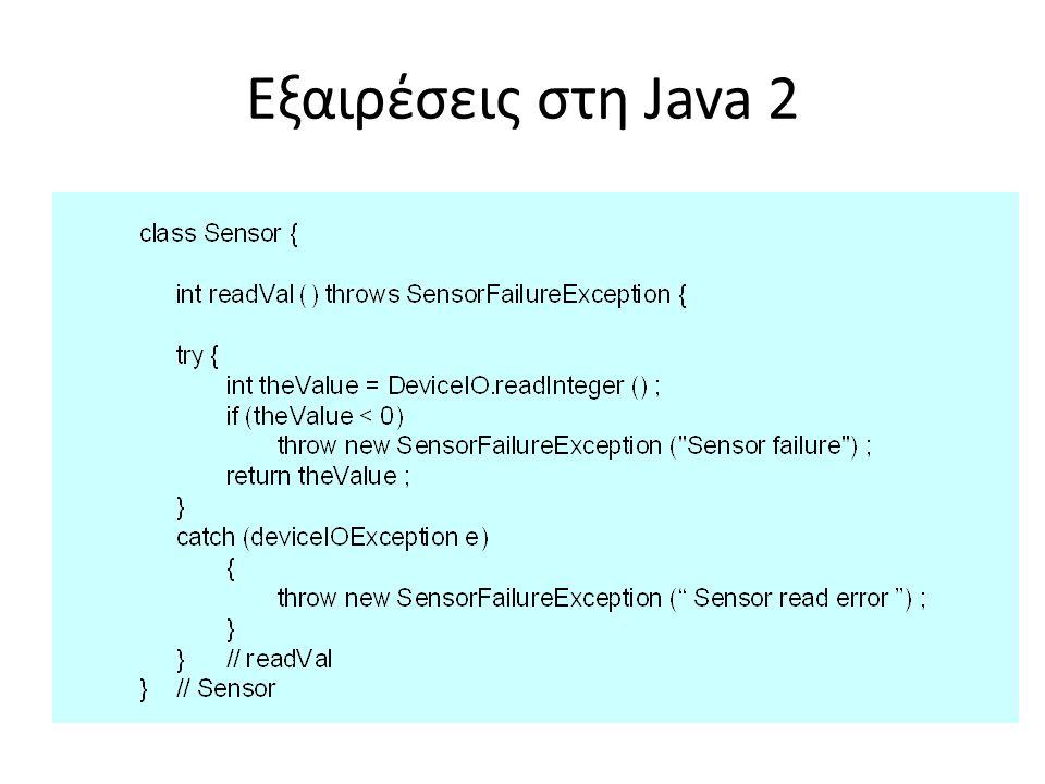 Εξαιρέσεις στη Java 2