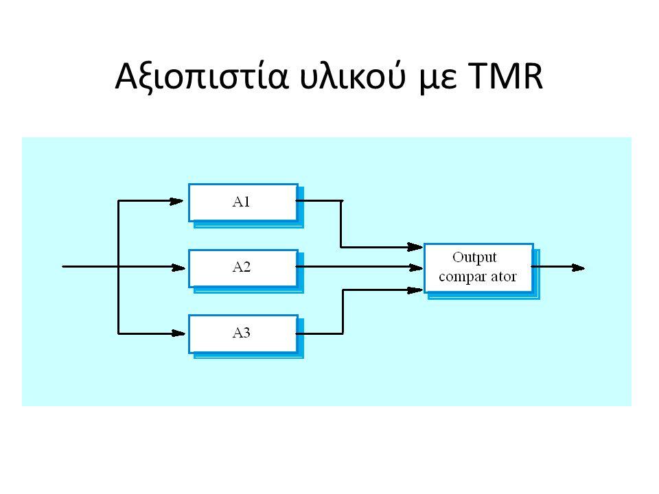 Αξιοπιστία υλικού με TMR