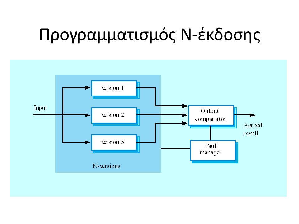 Προγραμματισμός Ν-έκδοσης