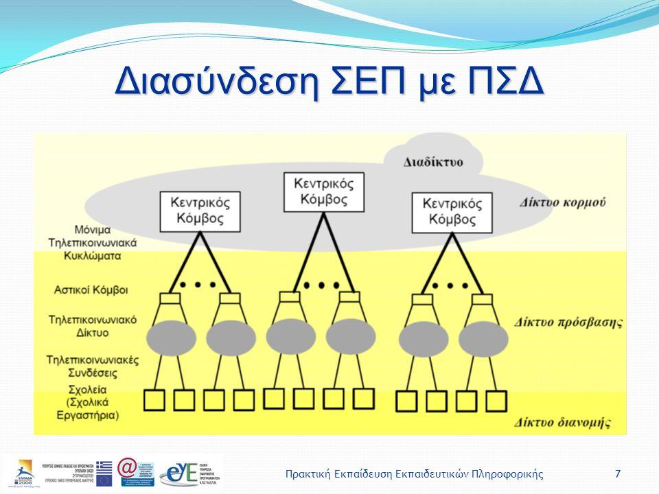 Πρακτική Εκπαίδευση Εκπαιδευτικών Πληροφορικής7 Διασύνδεση ΣΕΠ με ΠΣΔ