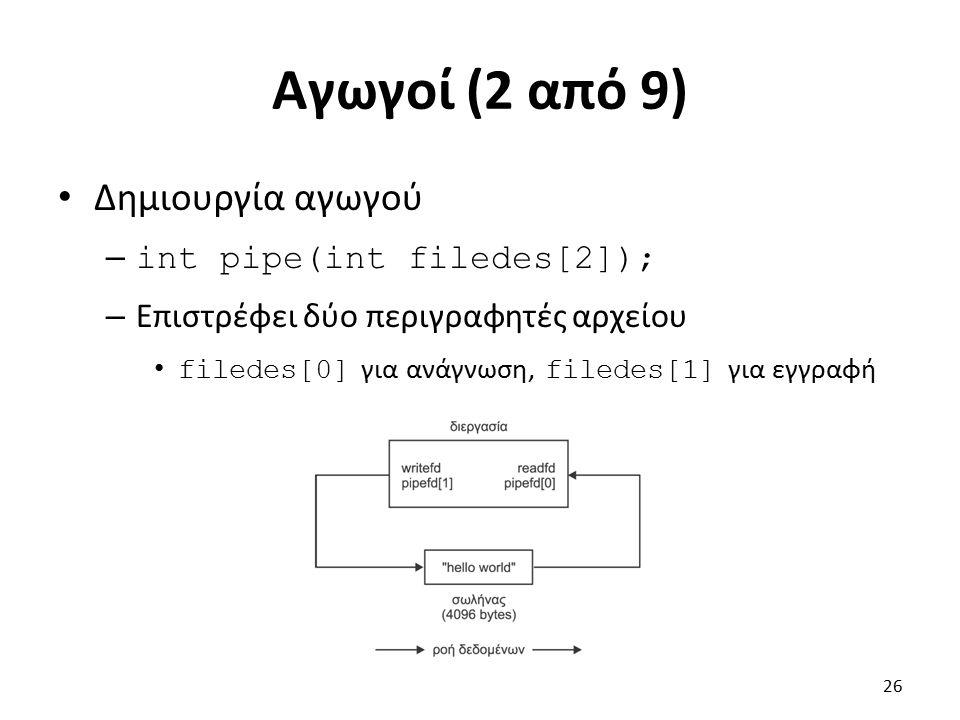 Αγωγοί (2 από 9) Δημιουργία αγωγού – int pipe(int filedes[2]); – Επιστρέφει δύο περιγραφητές αρχείου filedes[0] για ανάγνωση, filedes[1] για εγγραφή 26