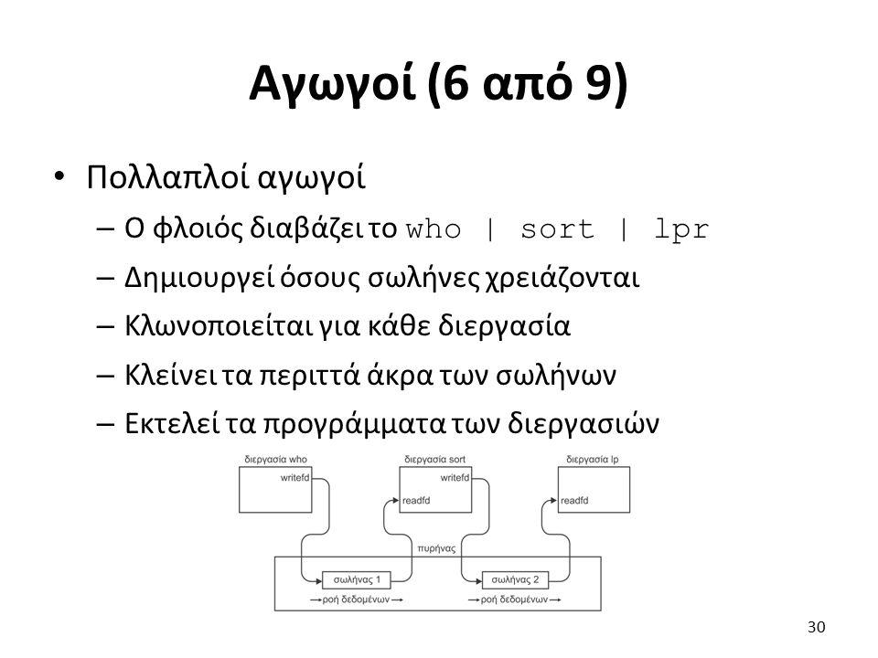Αγωγοί (6 από 9) Πολλαπλοί αγωγοί – Ο φλοιός διαβάζει το who | sort | lpr – Δημιουργεί όσους σωλήνες χρειάζονται – Κλωνοποιείται για κάθε διεργασία – Κλείνει τα περιττά άκρα των σωλήνων – Εκτελεί τα προγράμματα των διεργασιών 30