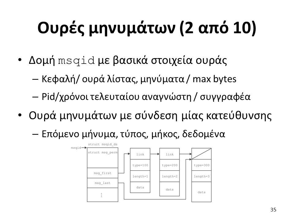 Ουρές μηνυμάτων (2 από 10) Δομή msqid με βασικά στοιχεία ουράς – Κεφαλή/ ουρά λίστας, μηνύματα / max bytes – Pid/χρόνοι τελευταίου αναγνώστη / συγγραφέα Ουρά μηνυμάτων με σύνδεση μίας κατεύθυνσης – Επόμενο μήνυμα, τύπος, μήκος, δεδομένα 35
