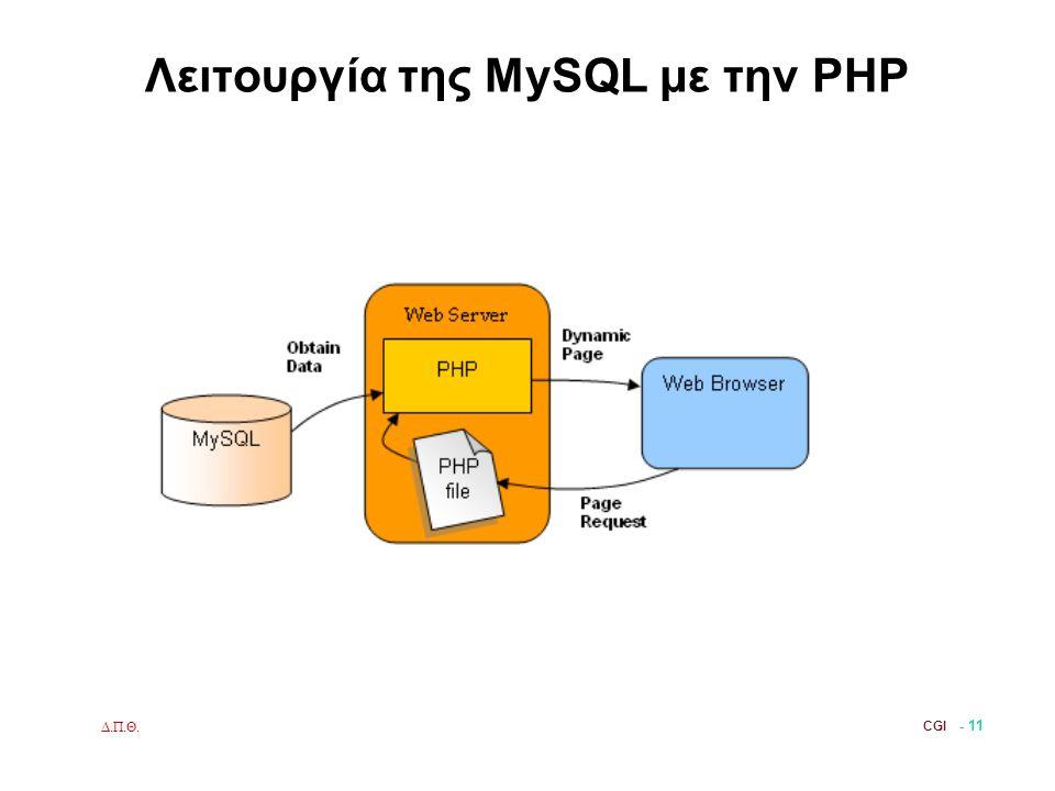 Δ.Π.Θ. CGI - 11 Λειτουργία της MySQL με την PHP