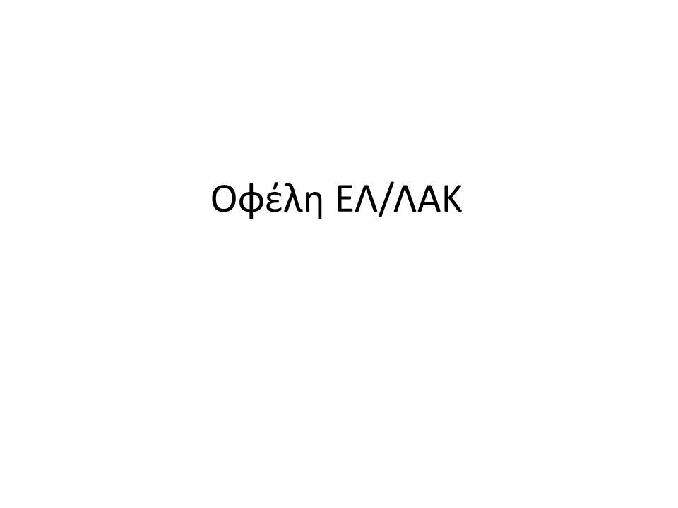 Οφέλη ΕΛ/ΛΑΚ 17/5/2013Θεματα ΚτΠ/Γ