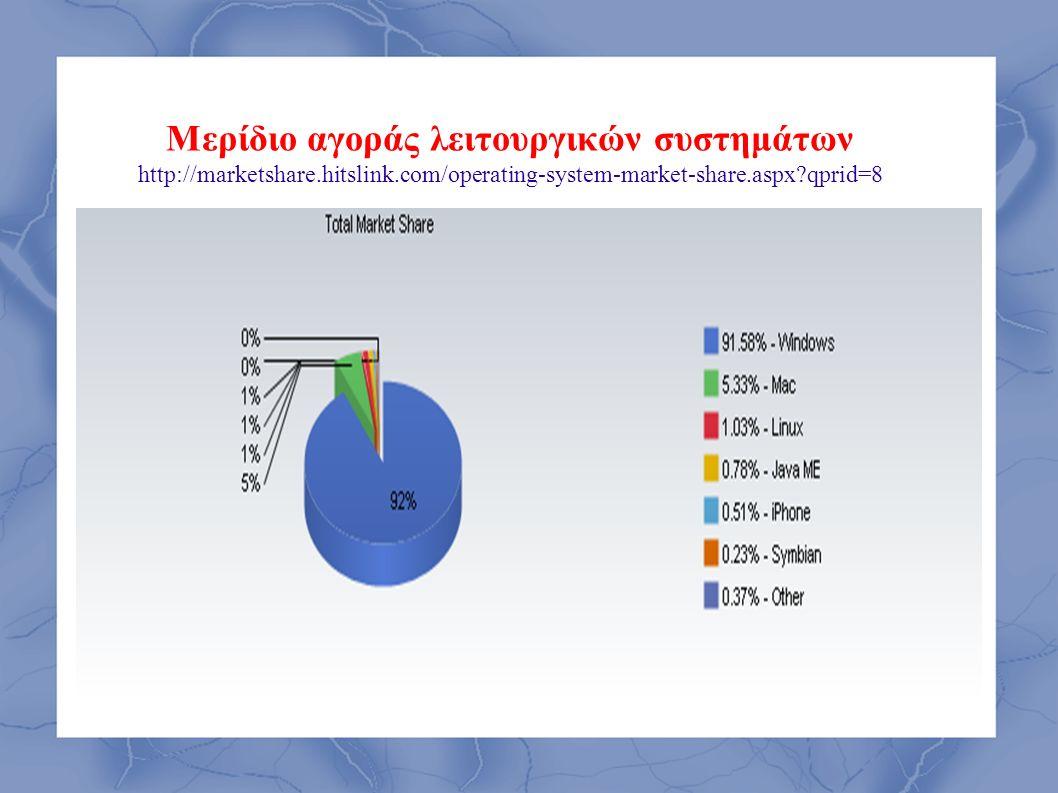 Μερίδιο αγοράς λειτουργικών συστημάτων http://marketshare.hitslink.com/operating-system-market-share.aspx?qprid=8
