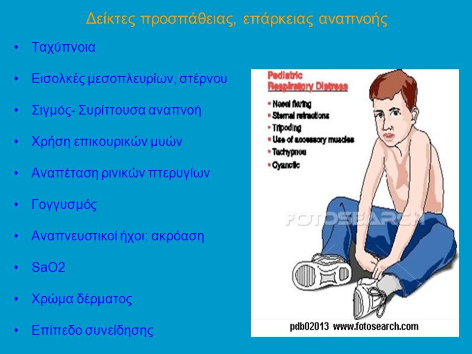 Δείκτες προσπάθειας, επάρκειας αναπνοής Ταχύπνοια Εισολκές μεσοπλευρίων, στέρνου Σιγμός- Συρίττουσα αναπνοή Χρήση επικουρικών μυών Αναπέταση ρινικών πτερυγίων Γογγυσμός Αναπνευστικοί ήχοι: ακρόαση SaO2 Χρώμα δέρματος Επίπεδο συνείδησης
