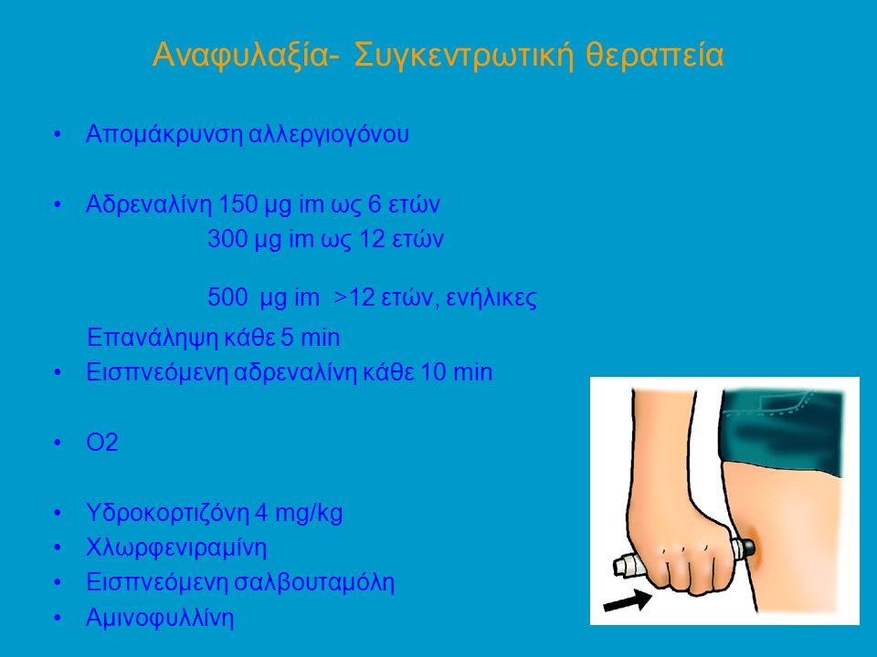 Αναφυλαξία- Συγκεντρωτική θεραπεία Απομάκρυνση αλλεργιογόνου Αδρεναλίνη 150 μg im ως 6 ετών 300 μg im ως 12 ετών 500 μg im >12 ετών, ενήλικες Επανάληψη κάθε 5 min Εισπνεόμενη αδρεναλίνη κάθε 10 min Ο2 Υδροκορτιζόνη 4 mg/kg Χλωρφενιραμίνη Εισπνεόμενη σαλβουταμόλη Αμινοφυλλίνη